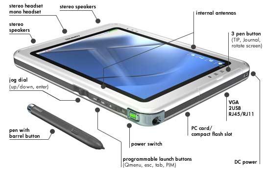 Rent Tablet PCs From Rentacomputer com